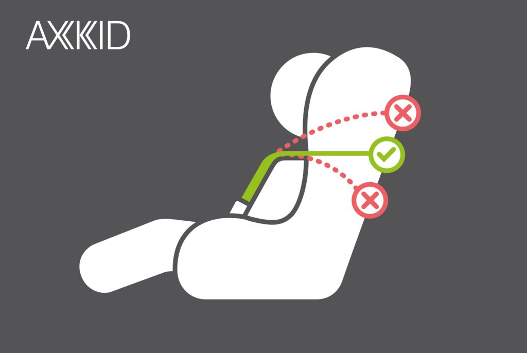Axkid-harnes-rightposition